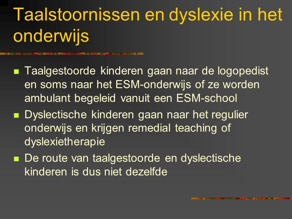 Taalstoornissen en dyslexie in het onderwijs