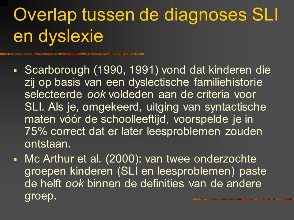 Overlap tussen de diagnoses SLI en dyslexie