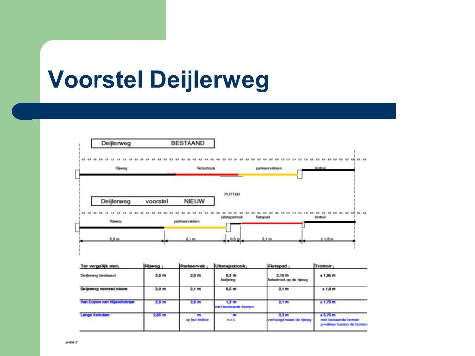 Voorstel Deijlerweg