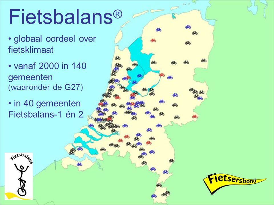 Fietsbalans® globaal oordeel over fietsklimaat
