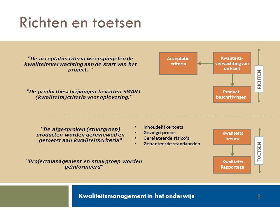 Richten en toetsen Kwaliteitsmanagement in het onderwijs