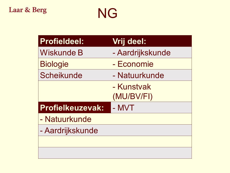 NG Profieldeel: Vrij deel: Wiskunde B - Aardrijkskunde Biologie