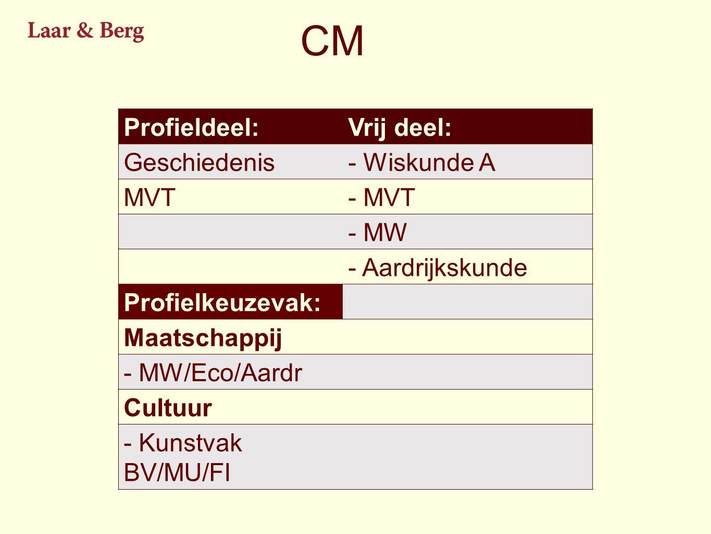 CM Profieldeel: Vrij deel: Geschiedenis - Wiskunde A MVT - MVT - MW