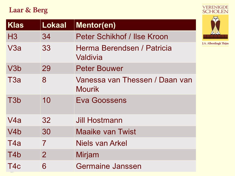 Klas Lokaal. Mentor(en) H3. 34. Peter Schikhof / Ilse Kroon. V3a. 33. Herma Berendsen / Patricia Valdivia.