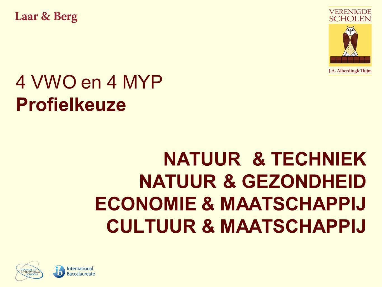 4 VWO en 4 MYP Profielkeuze