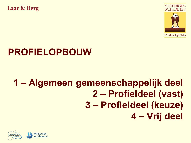 PROFIELOPBOUW 1 – Algemeen gemeenschappelijk deel. 2 – Profieldeel (vast) 3 – Profieldeel (keuze)