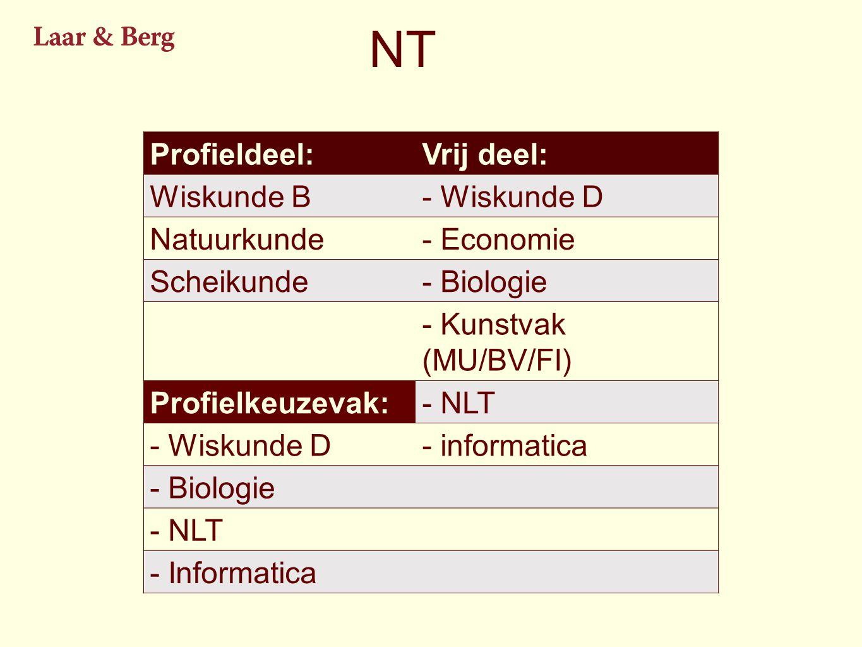 NT Profieldeel: Vrij deel: Wiskunde B - Wiskunde D Natuurkunde