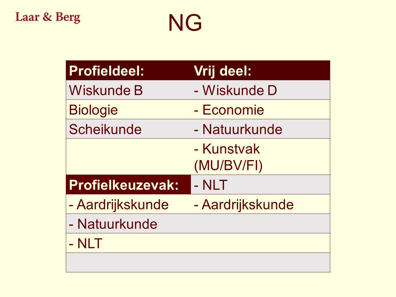 NG Profieldeel: Vrij deel: Wiskunde B - Wiskunde D Biologie - Economie