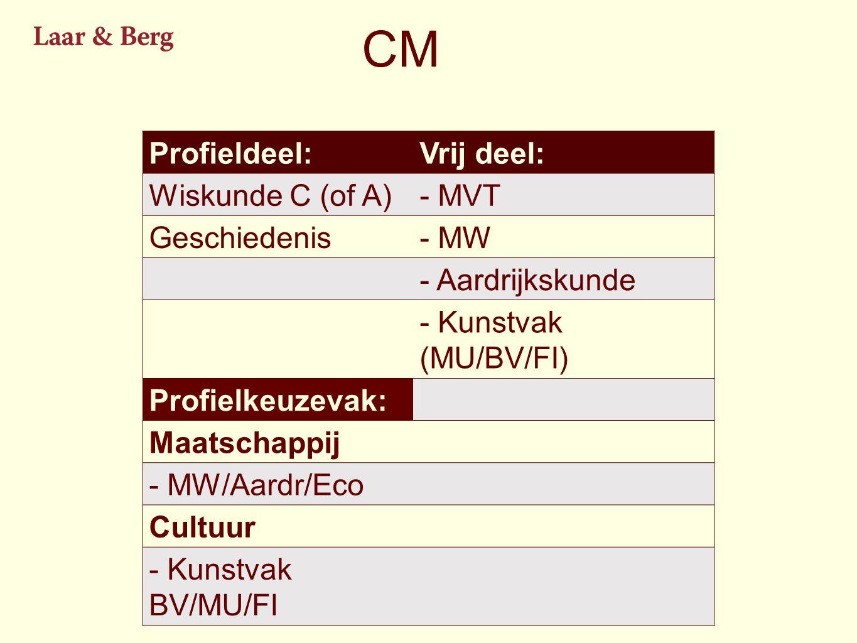 CM Profieldeel: Vrij deel: Wiskunde C (of A) - MVT Geschiedenis - MW