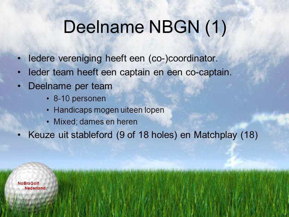 Deelname NBGN (1) Iedere vereniging heeft een (co-)coordinator.