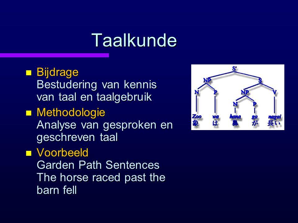 Taalkunde Bijdrage Bestudering van kennis van taal en taalgebruik