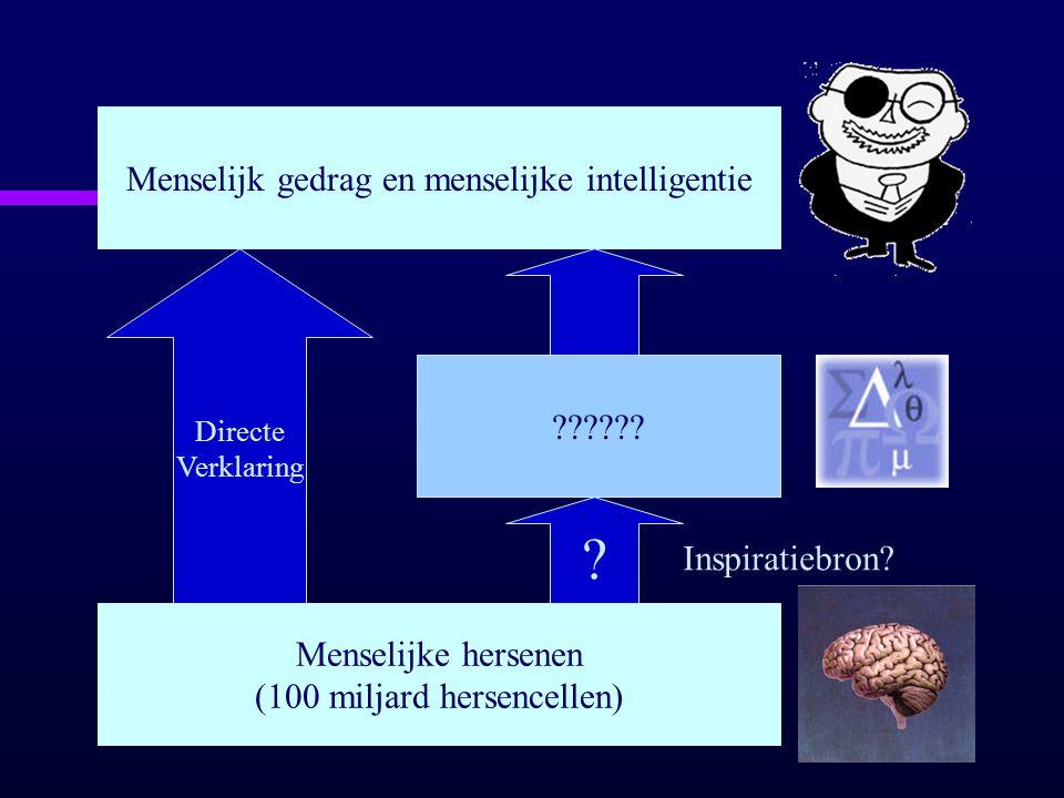 Menselijk gedrag en menselijke intelligentie Turing Machine