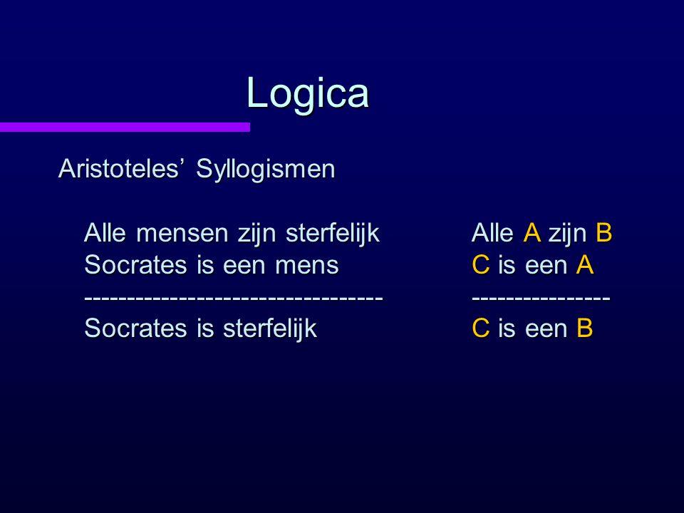 Logica Aristoteles' Syllogismen Alle mensen zijn sterfelijk Socrates is een mens ---------------------------------- Socrates is sterfelijk.