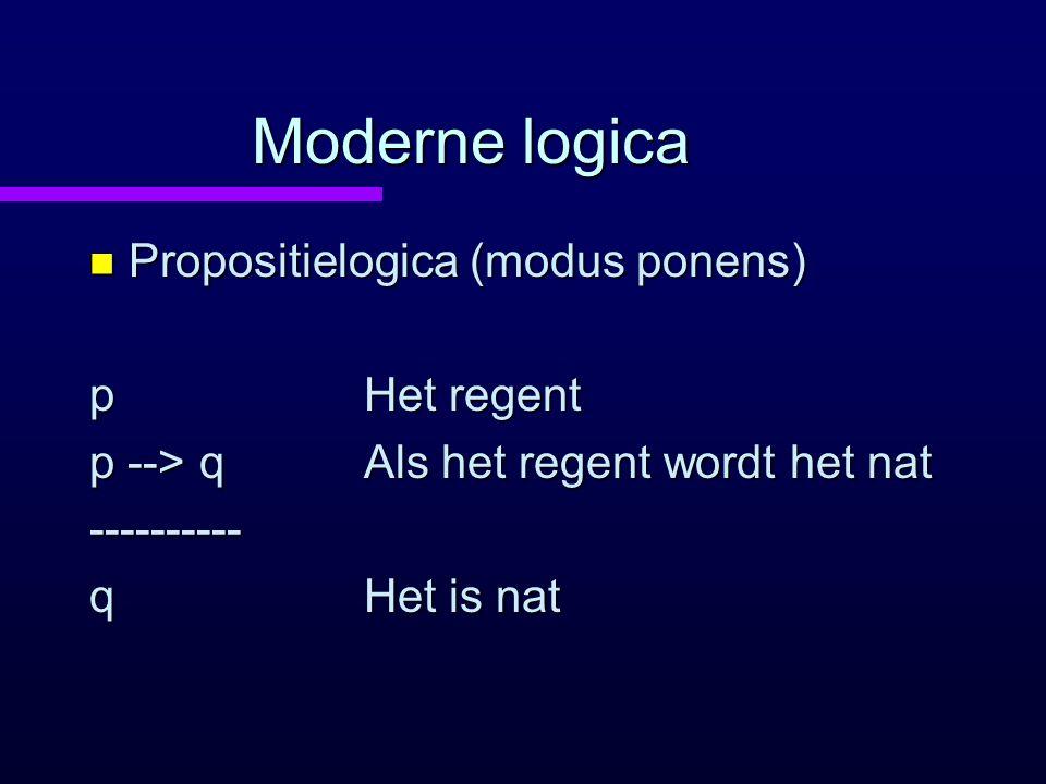 Moderne logica Propositielogica (modus ponens) p Het regent