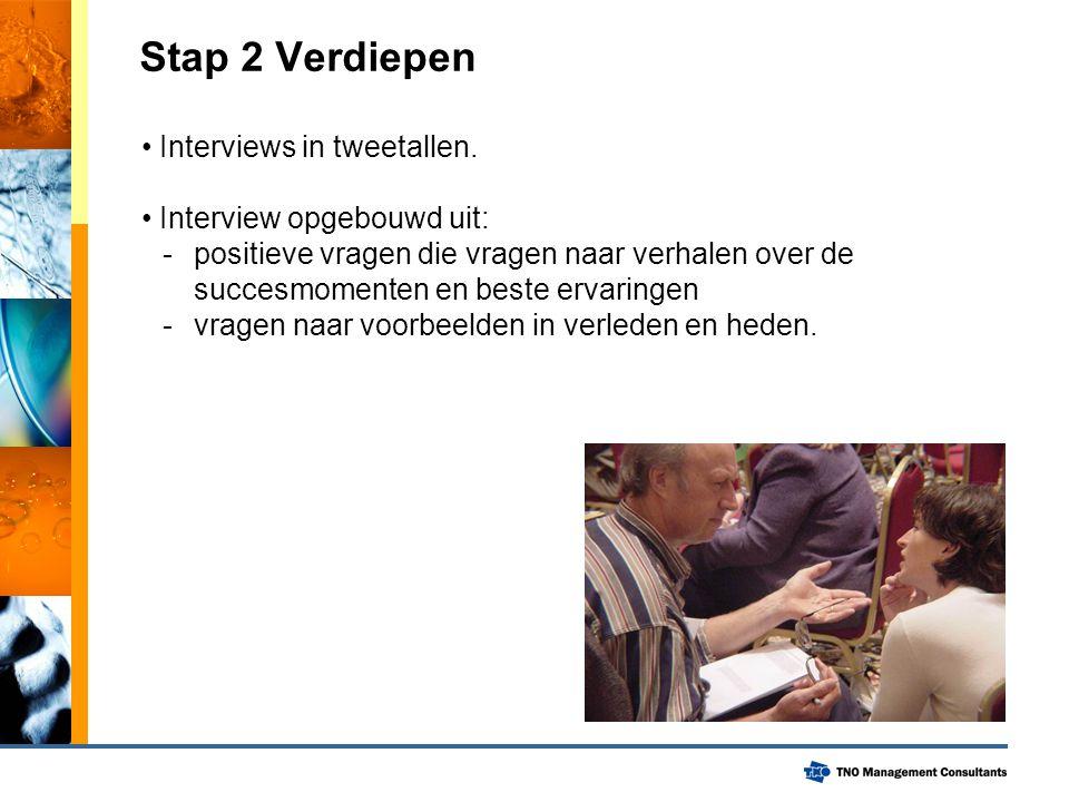 Stap 2 Verdiepen Interviews in tweetallen. Interview opgebouwd uit: