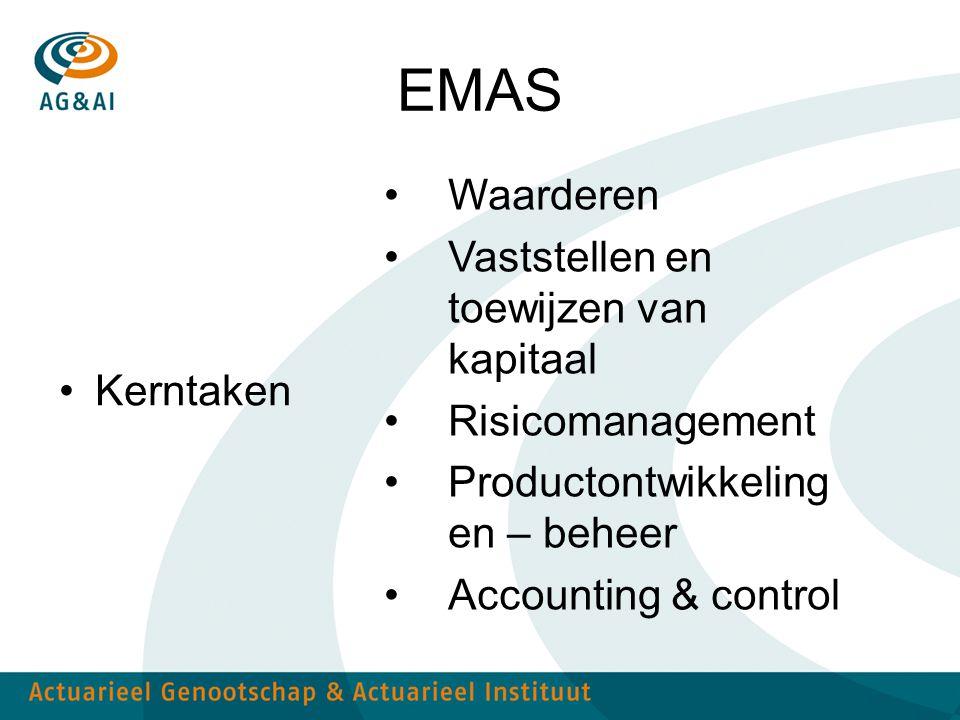 EMAS Waarderen Vaststellen en toewijzen van kapitaal Risicomanagement