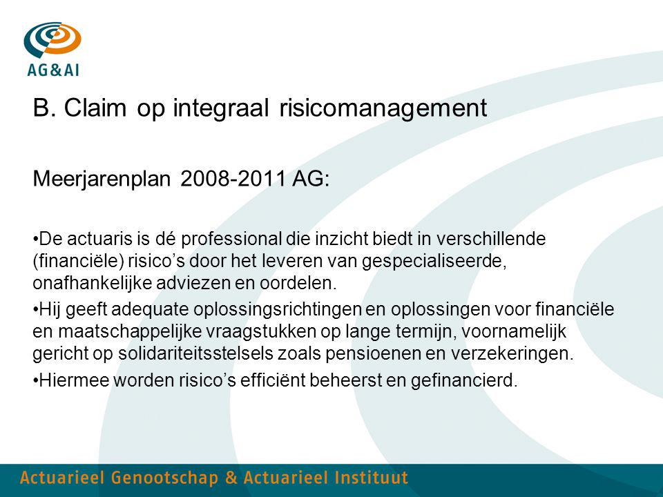 B. Claim op integraal risicomanagement