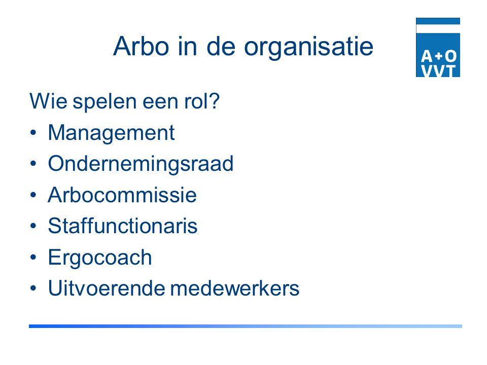 Arbo in de organisatie Wie spelen een rol Management Ondernemingsraad