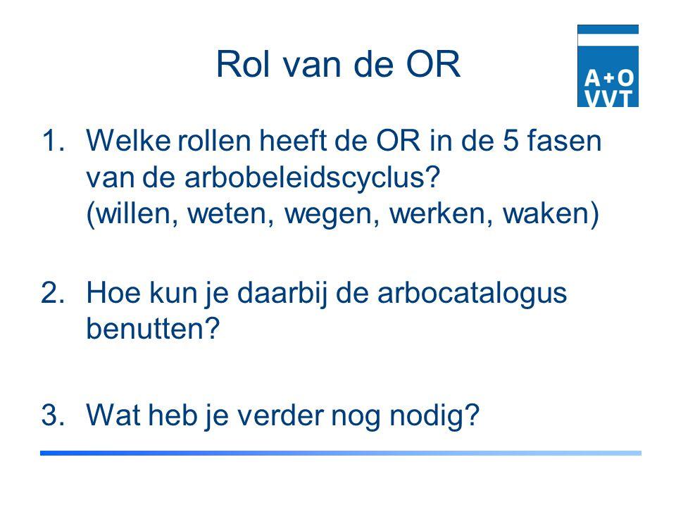 Rol van de OR Welke rollen heeft de OR in de 5 fasen van de arbobeleidscyclus (willen, weten, wegen, werken, waken)