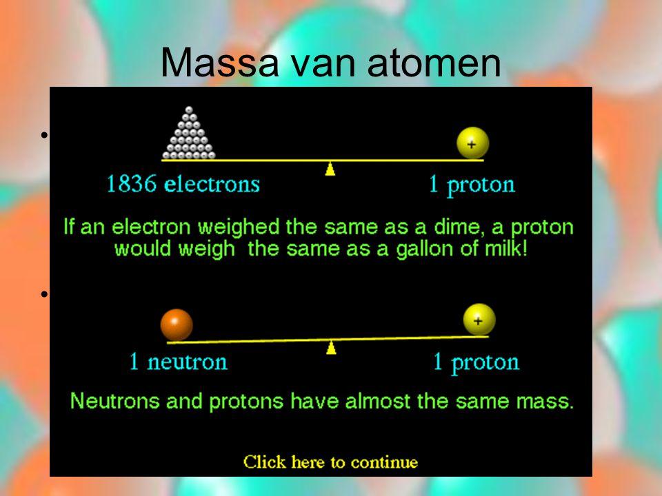 Massa van atomen Eenheid: unit (afk: u) Gemiddelde atoommassa