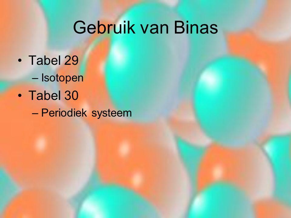 Gebruik van Binas Tabel 29 Isotopen Tabel 30 Periodiek systeem