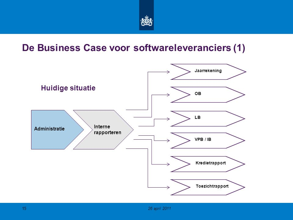 De Business Case voor softwareleveranciers (1)