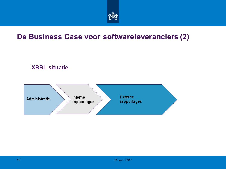 De Business Case voor softwareleveranciers (2)