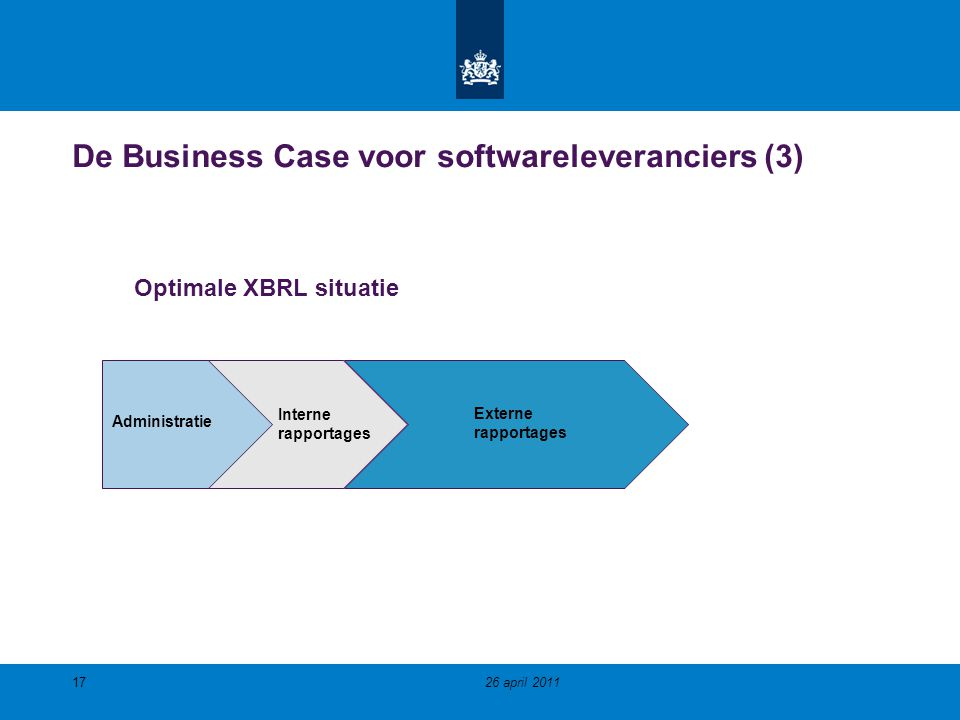 De Business Case voor softwareleveranciers (3)