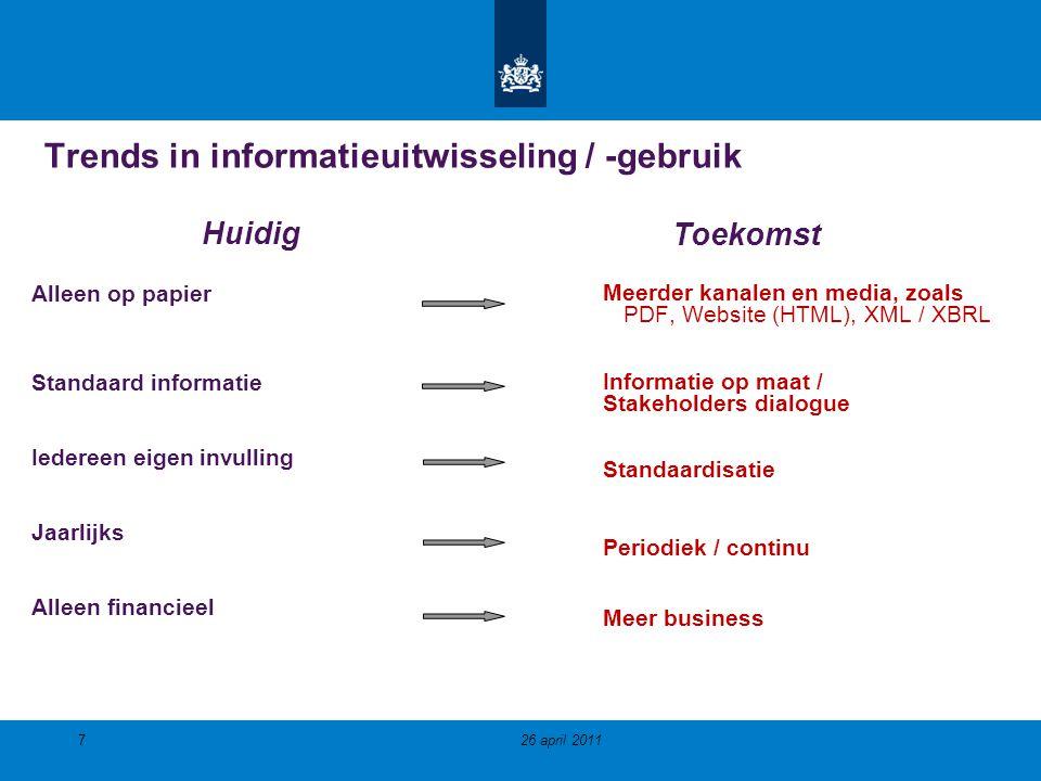 Trends in informatieuitwisseling / -gebruik