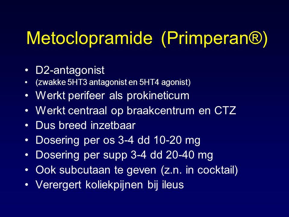 Metoclopramide (Primperan®)