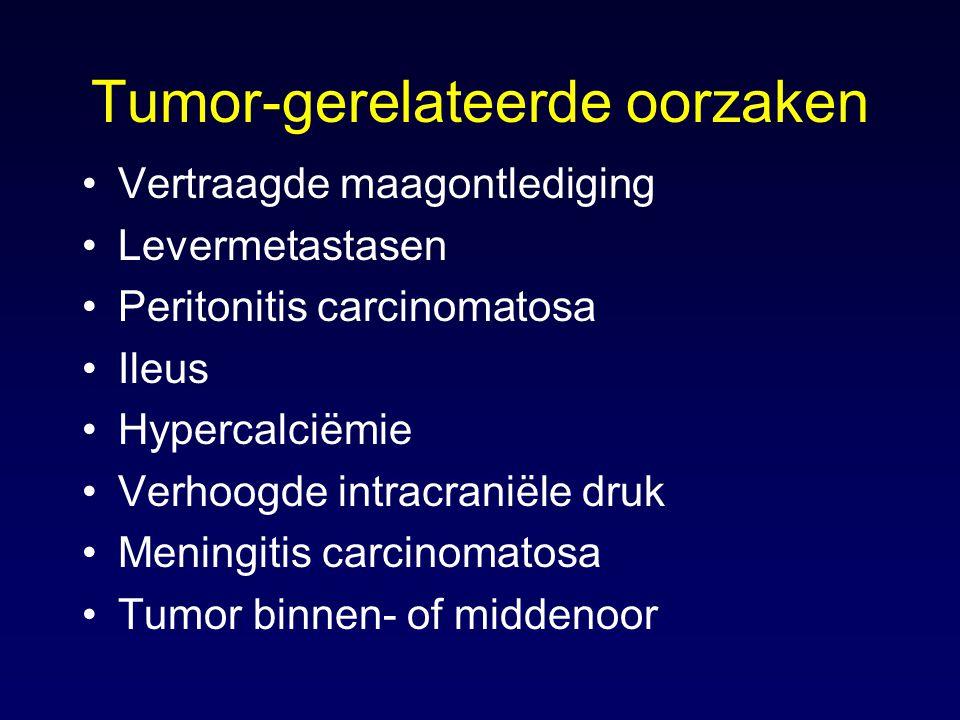 Tumor-gerelateerde oorzaken