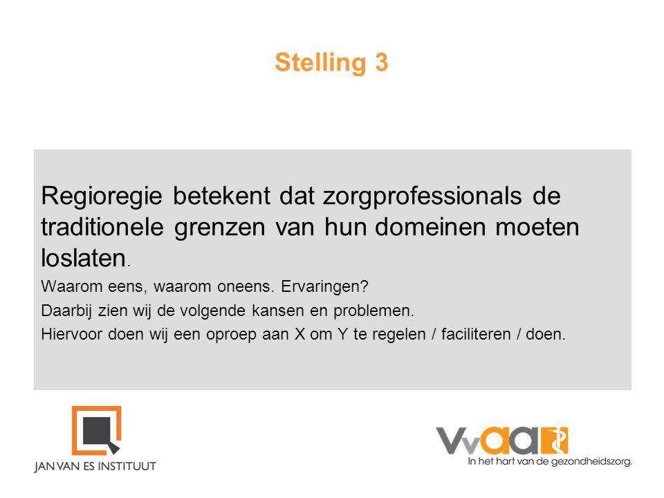 Stelling 3 Regioregie betekent dat zorgprofessionals de traditionele grenzen van hun domeinen moeten loslaten.