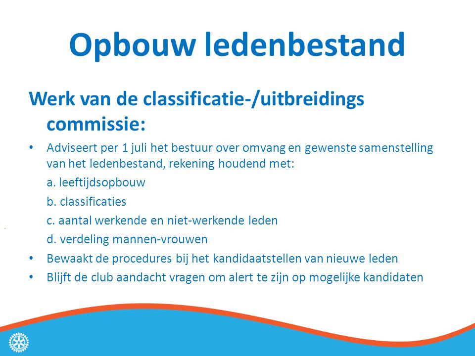 Opbouw ledenbestand Werk van de classificatie-/uitbreidings commissie: