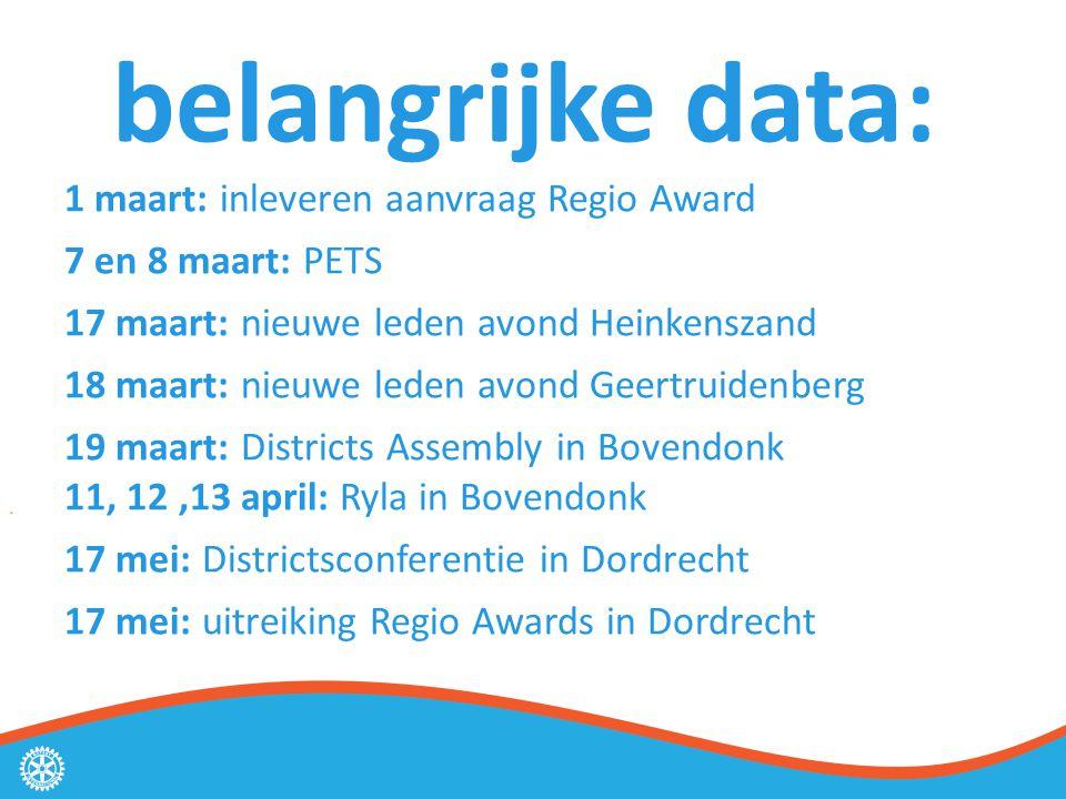 belangrijke data: 1 maart: inleveren aanvraag Regio Award
