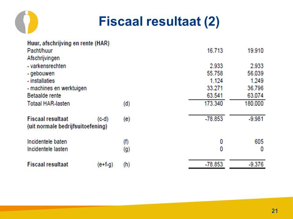 Fiscaal resultaat (2)