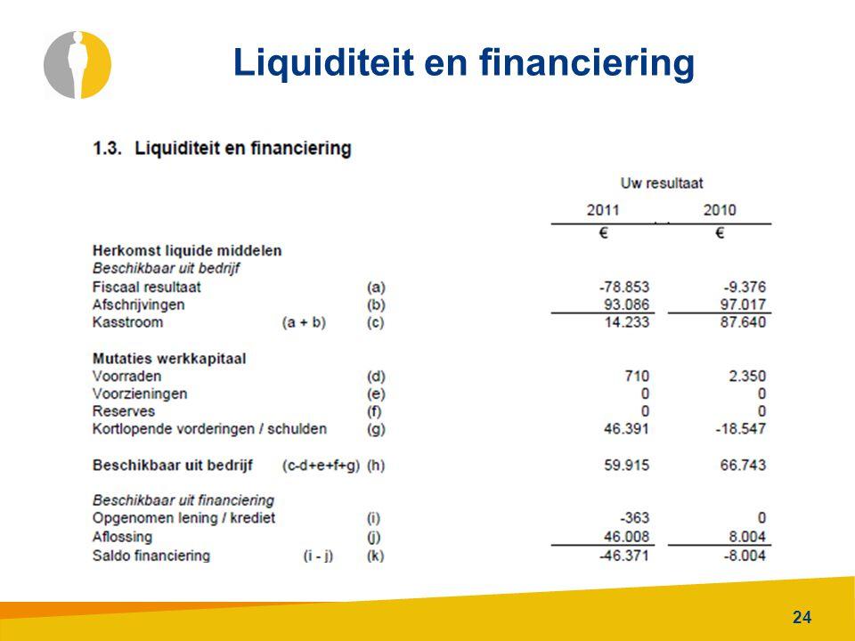 Liquiditeit en financiering
