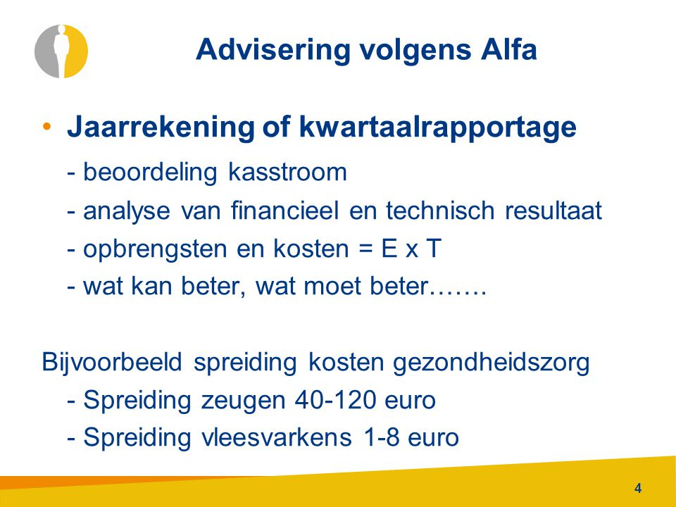 Advisering volgens Alfa
