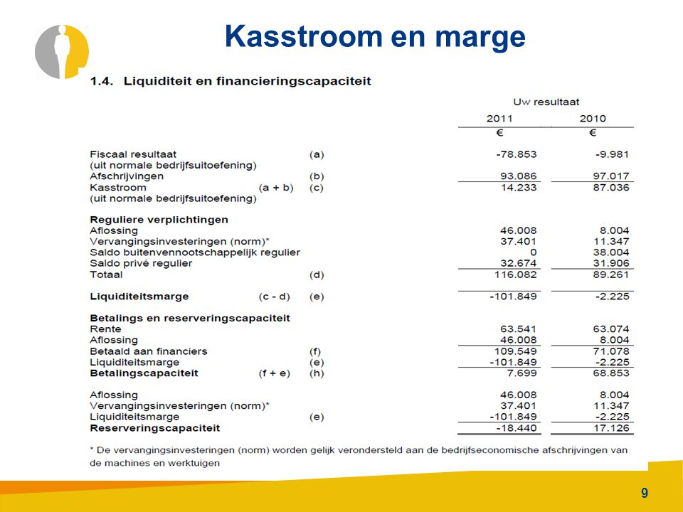 Kasstroom en marge