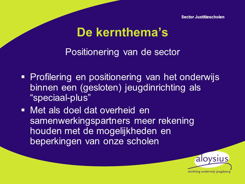 Positionering van de sector