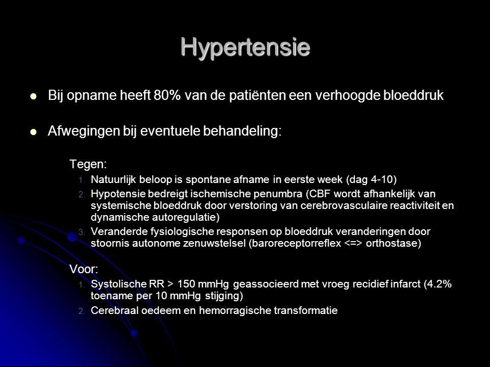 Hypertensie Bij opname heeft 80% van de patiënten een verhoogde bloeddruk. Afwegingen bij eventuele behandeling: