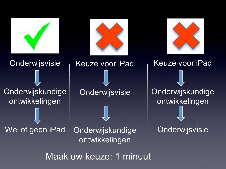Maak uw keuze: 1 minuut Keuze voor iPad Keuze voor iPad Onderwijsvisie