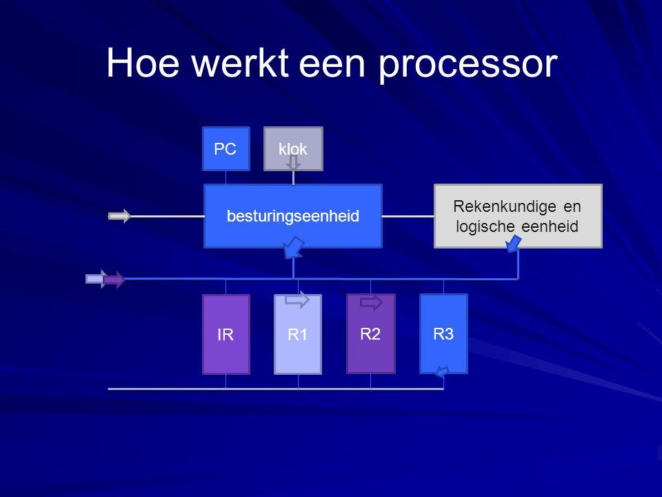 Hoe werkt een computer