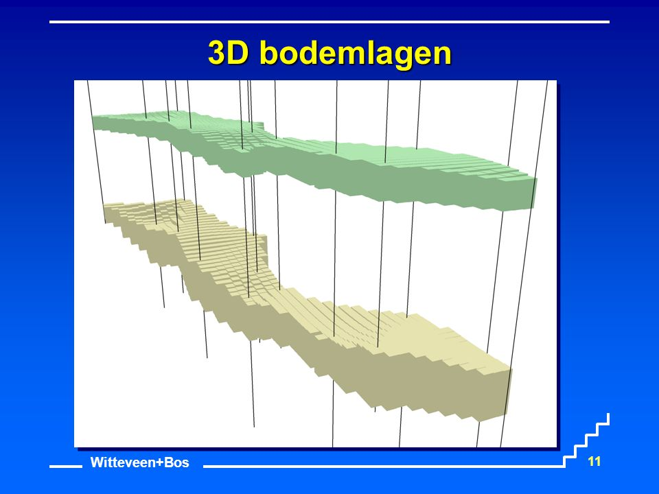 3D bodemlagen