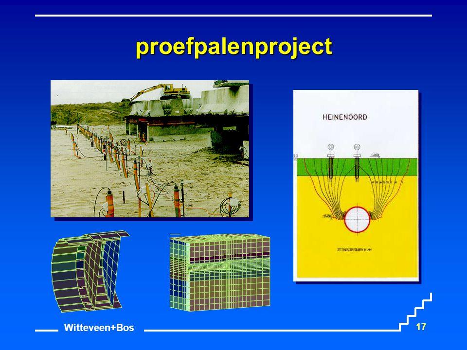 proefpalenproject