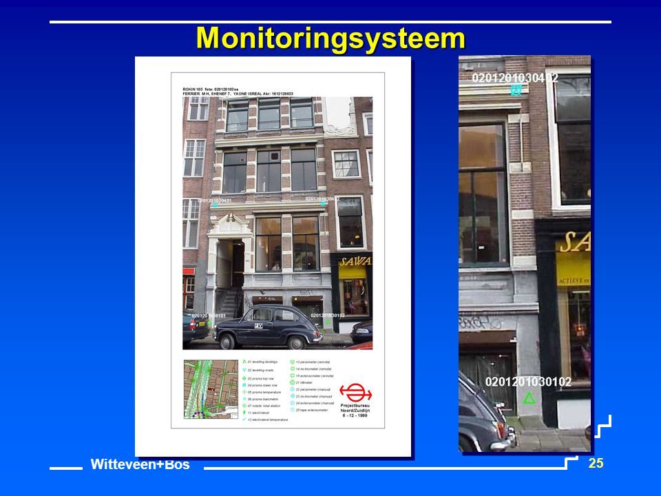 Monitoringsysteem