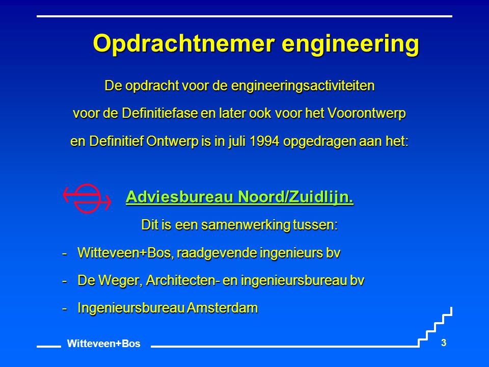 Opdrachtnemer engineering