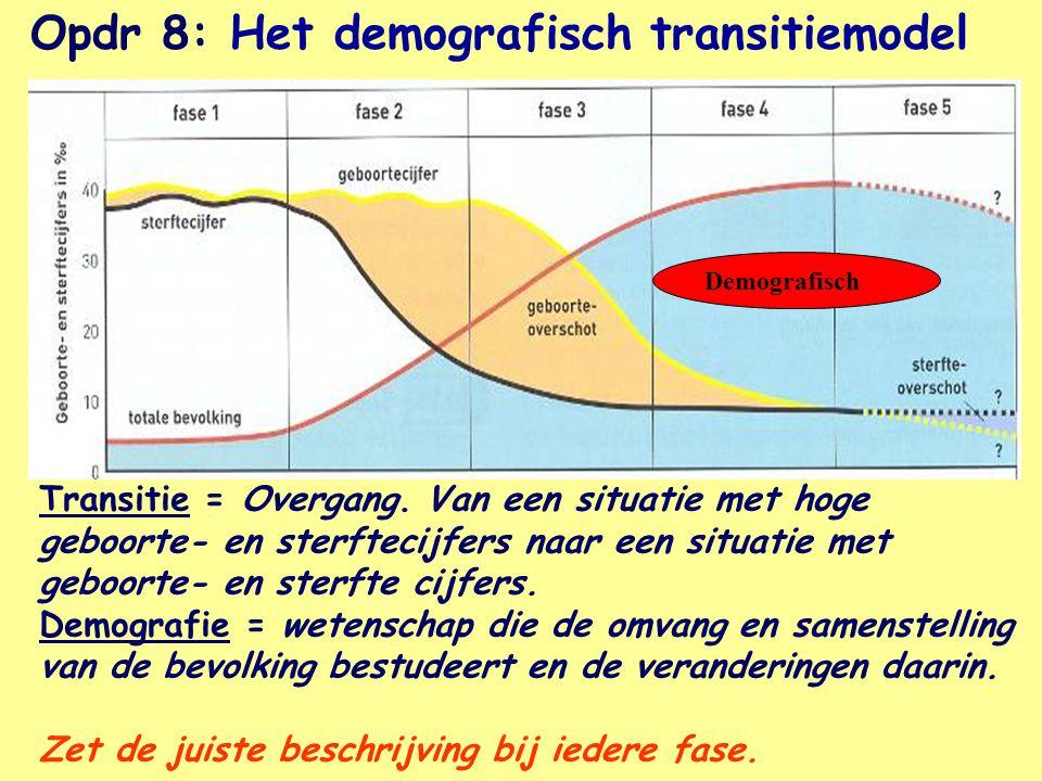 Opdr 8: Het demografisch transitiemodel