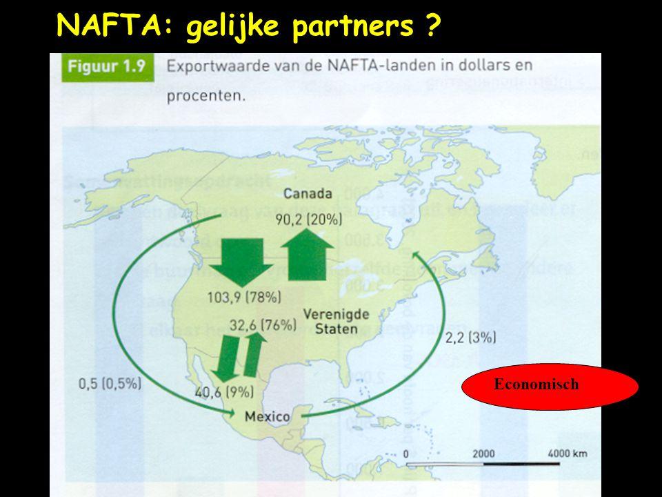 NAFTA: gelijke partners