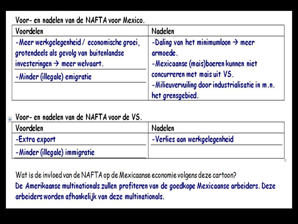 Par 1.2: Wat is de invloed van de NAFTA ( ) op de economie van Mexico
