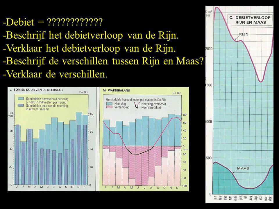 -Debiet = -Beschrijf het debietverloop van de Rijn. -Verklaar het debietverloop van de Rijn.